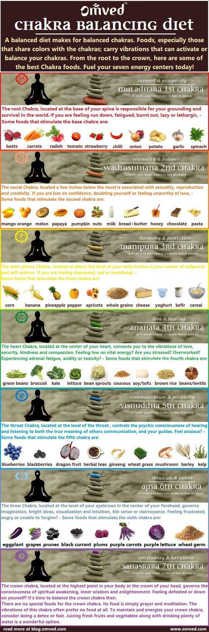 foods to balance chakras