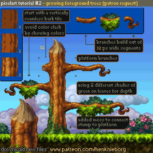 Official Post from Henk Nieborg: Adding basic foreground tree elements to the platform tileset from last week. Download the raw files (for Patrons only) for all pixel art tiles shown here. For learning and practice purposes only please! Have fun with it.