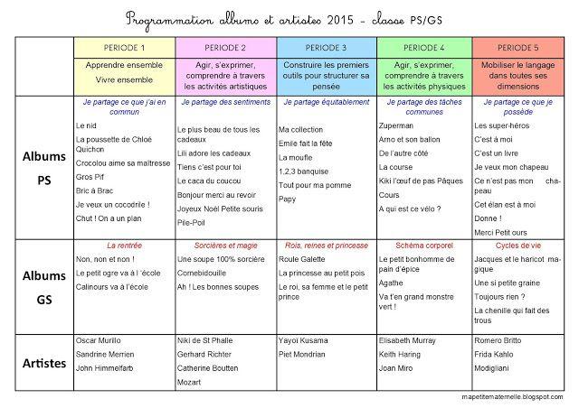 Programmation 2015/2016 albums et artistes en maternelle   Blog mapetitematernelle