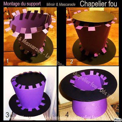 Miroir et Mascarade: Un chapeau fou ...de A à W !                                                                                                                                                                                 Plus