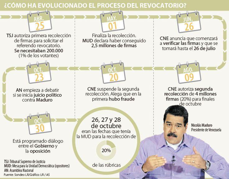 Militares y Mercosur, las últimas dos cartas de la oposición venezolana