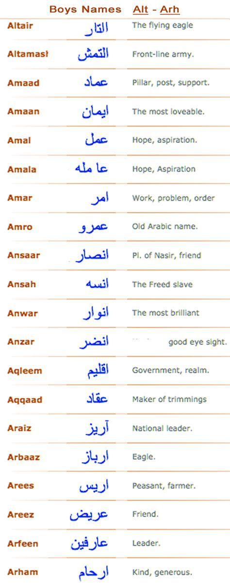 Boys Arabic Muslim Names Alt Arh