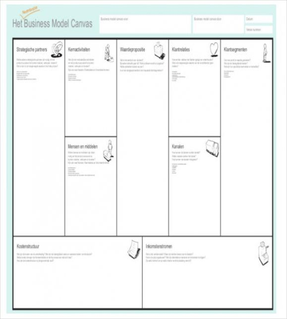 Business Model Canvas Template Word Business Model Canvas Word Template Business Model Template