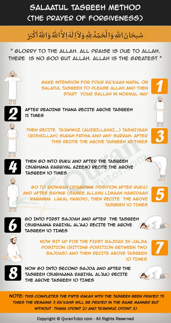 How To Perform Salatul Tasbih (Prayer of Forgiveness)