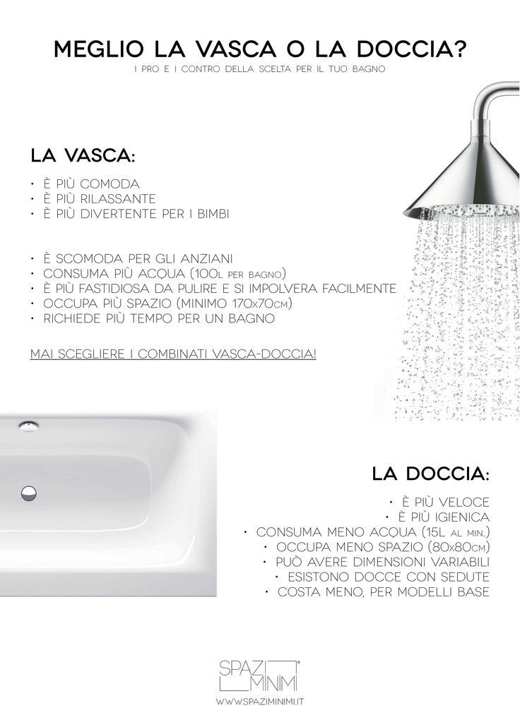 Guida Alla Scelta Della Vasca O Della Doccia Per Il Bagno Minimalista.