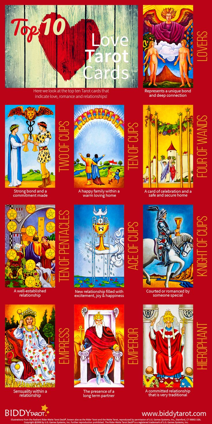 Everyone wants someone to #love. When these #Tarot cards appear in a reading, cupid isn't far behind. Expect positive changes in love and #relationships in the near future. Download your free copy of my Top 10 Tarot Cards for love, finances, career, life purpose and so much more at http://www.biddytarot.com/admin/top-10-tarot-cards-ebook. It's my gift to you!