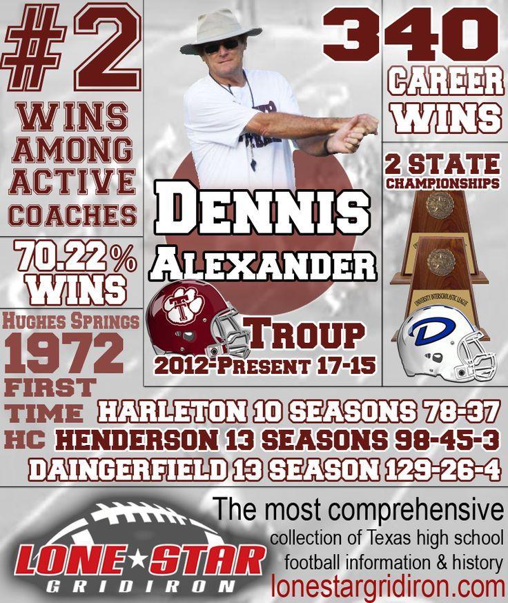 Legends of Texas High School Football - Dennis Alexander
