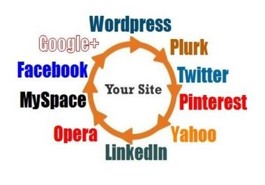 I will create a Full PR7 Linkwheel for £5 #London #SEO #UK