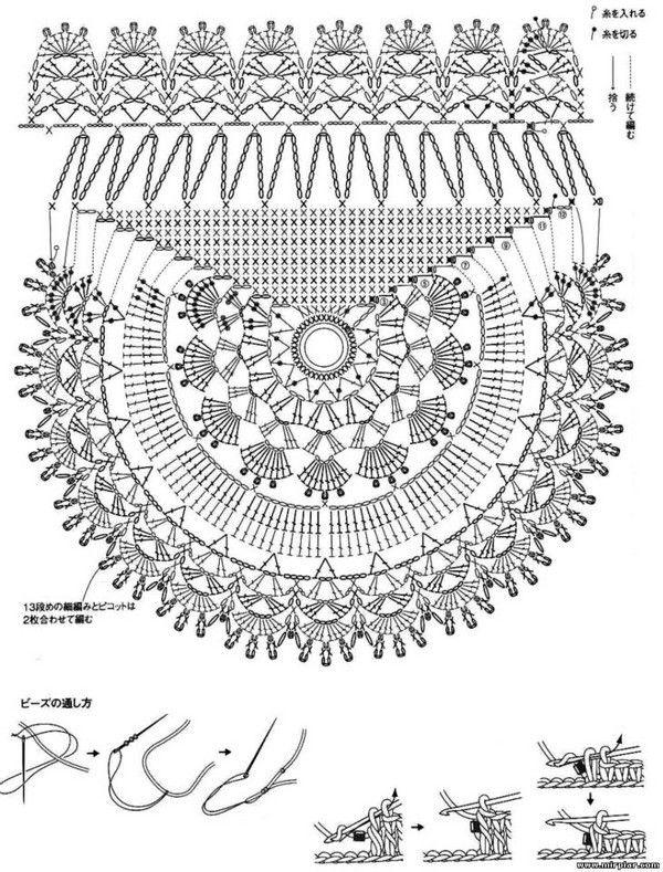 1000+ Bilder zu Crochet Patterns auf Pinterest