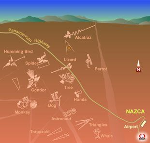 the nazca lines are a series of geography located in the nazca desert ...