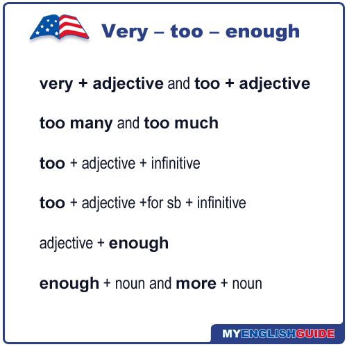 Course: english-language-level-5The following grammar notes show the difference uses (and...