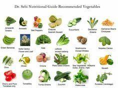 Best 25 dr sebi diet ideas on pinterest alkaline foods dr sebi dr sebi approved veggies forumfinder Gallery