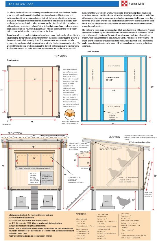 Chicken Coop Plans | Scribd