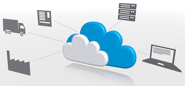 M2M Cloud