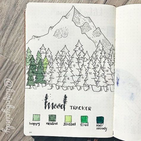 13 süße Mood Tracker Bullet Journal Ideen zur Verbesserung der psychischen Gesundheit