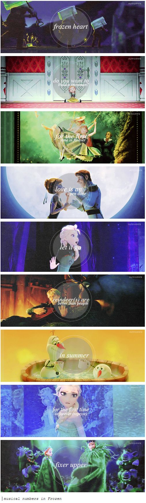 Frozen songs // Do you want to build a snowman is my favorite! Comment your fav! // LET IT GO!!!!