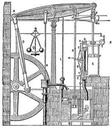 Époque victorienne — Machine à vapeur de Boulton et Watt. Dessin de 1784