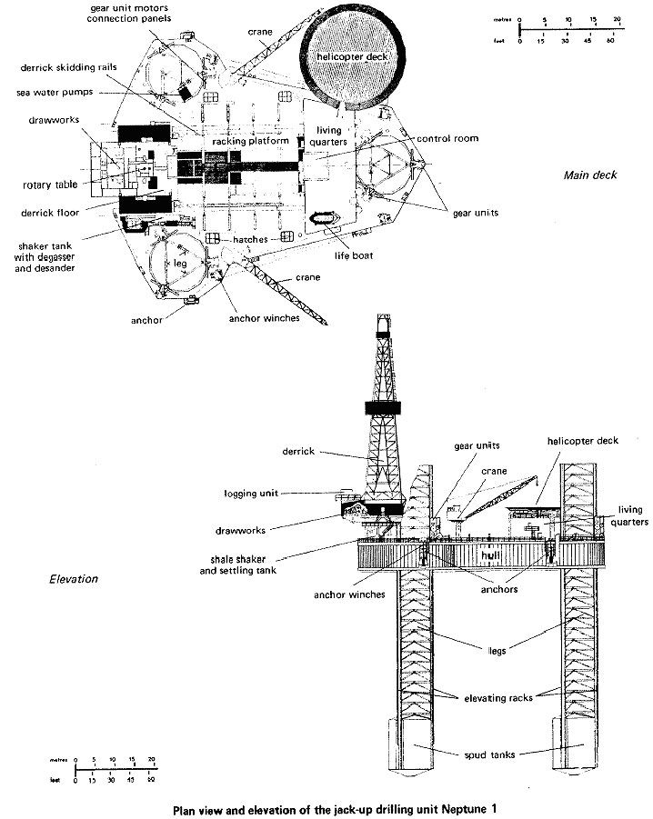 oil rig parts