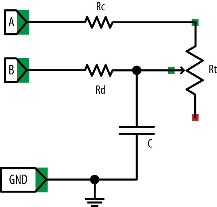 RC circuit to help read an analog value on a digital input. razzpisampler
