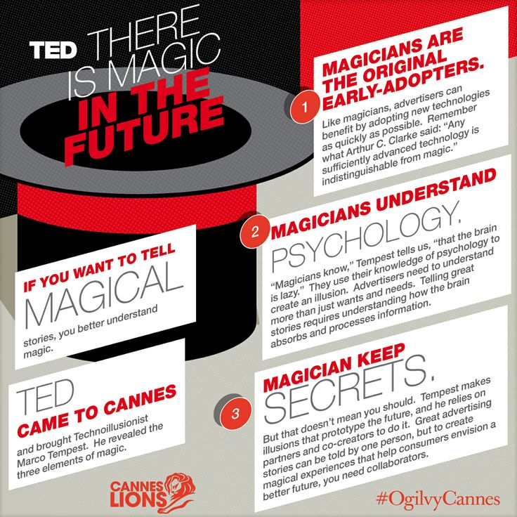 "Inspirational TED article on ""There is MAGIC in the FUTURE"" admin 