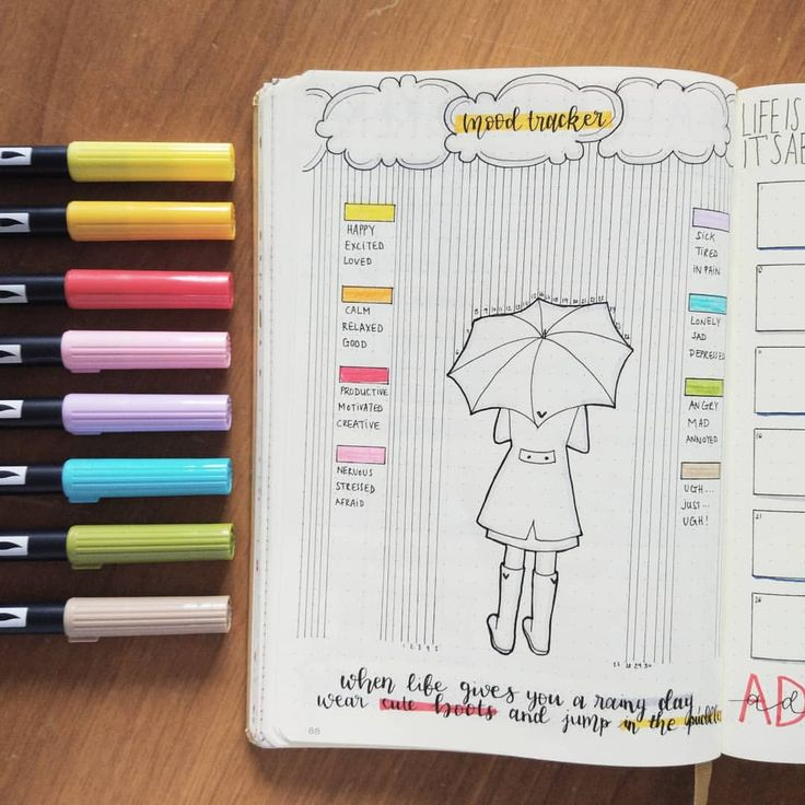 t's actually pouring down at the very moment I am writing this ☔️ . . . . . #bulletjournal #bulletjournals #bulletjournalss