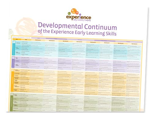 All children develop at their own rate. Track your child's development by using the research-based Experience Early Learning Developmental Skill Continuum. Use this chart to help adapt activity expectations according to your child's developmental level.