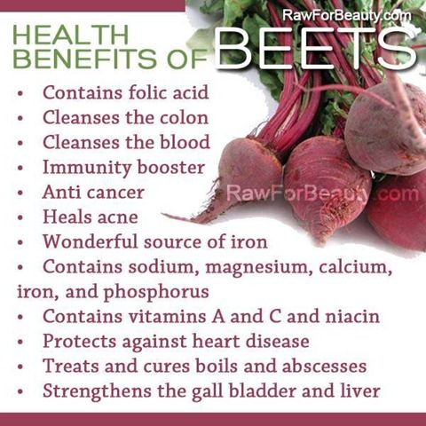 health benefits of beets | RAW FOR BEAUTY
