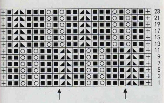 wheat-waves-knit-stich-free-chart