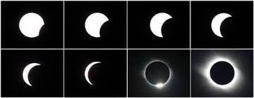 Güneş Tutulması Evlerde ------- Solar Eclipse at Home