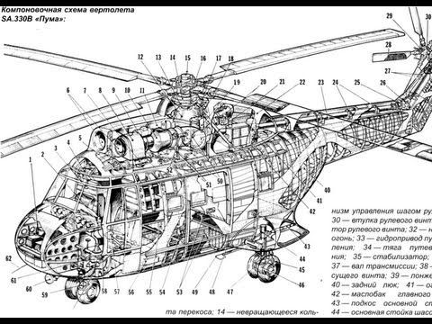 Helicopter How To as well  on helicopter swashplate animation