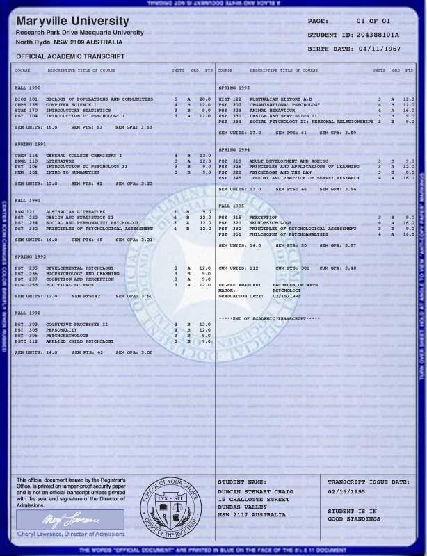 Diploma Makers Is The Best Reliable And Affordable Fake Diploma