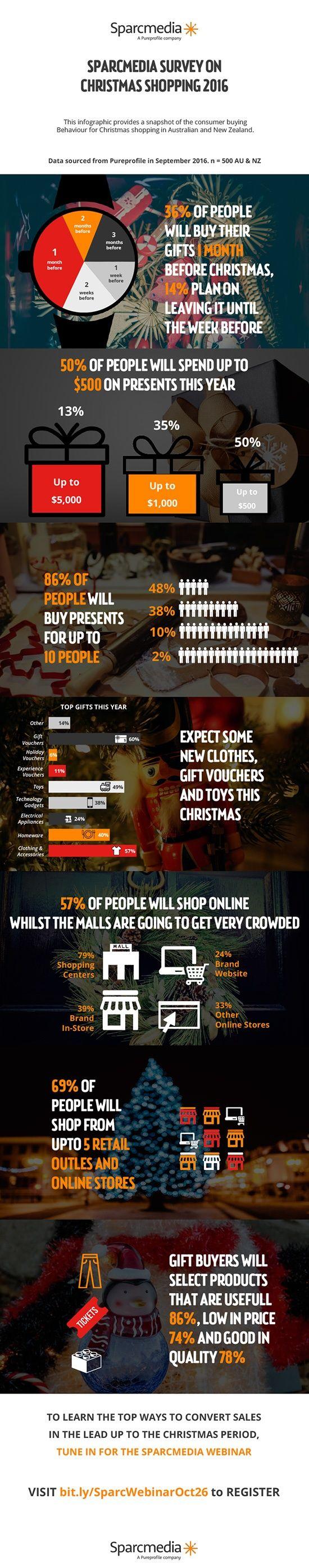 550px-Christmas-Infographics-combined.jpg