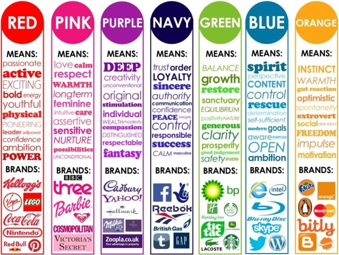 Image result for graphic design colour meanings