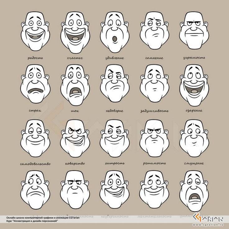 Мимика лица в картинках с описанием карандашом