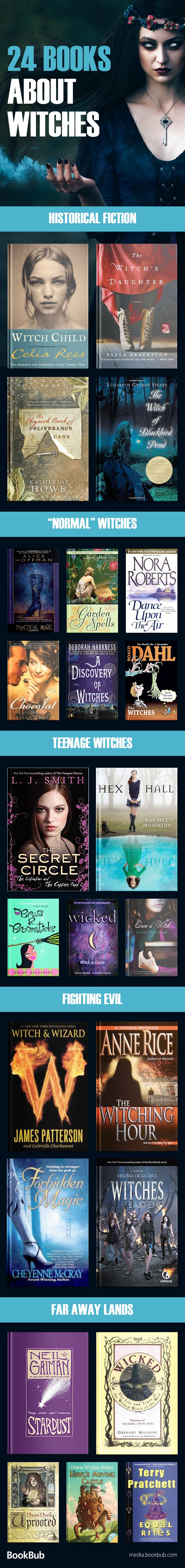 A great list of books about witches. If you're looking for books for Halloween, look no further. Featuring both enchanting and creepy reads for adult and for teens.