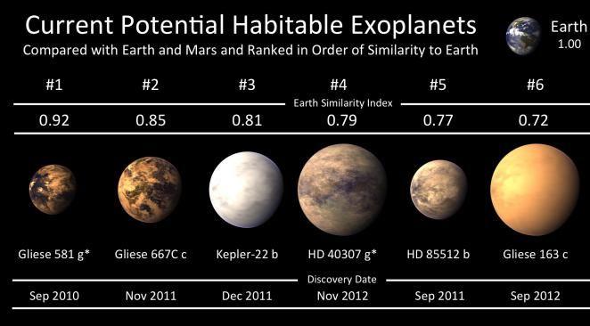 Une mini-planète découverte à 210 années lumière de la Terre