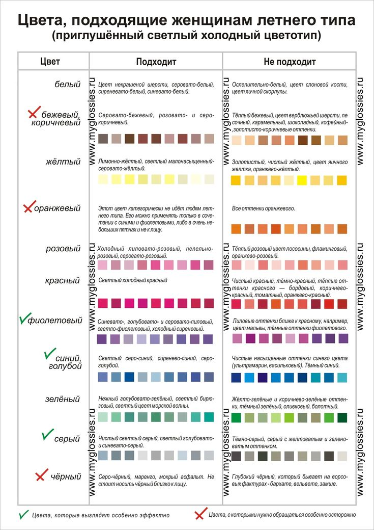 Подбираем стиль по цветотипу (весна, лето, осень, зима). Обсуждение на LiveInternet - Российский Сервис Онлайн-Дневников