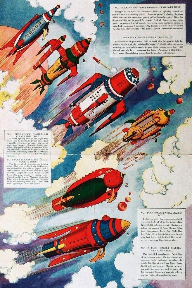 "boomerstarkiller67: ""Buck Rogers - Interplanetary Battle Fleet (1934) """