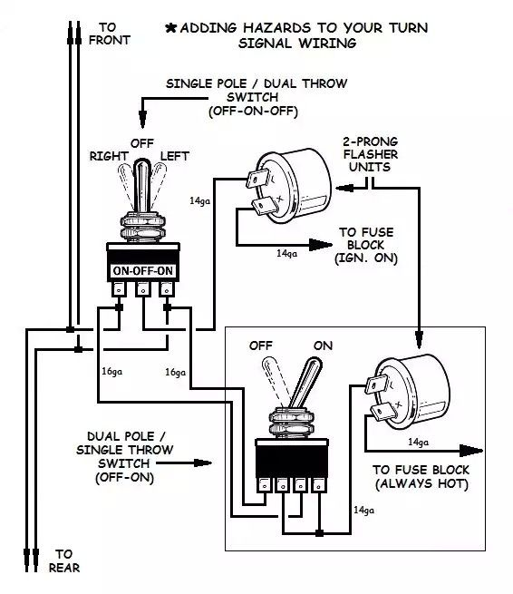 d22f2ddd041af695c4c304a996827727 car repair hotrods 97 best wiring images on pinterest engine, custom motorcycles Universal Turn Signal Wiring Diagram at gsmx.co