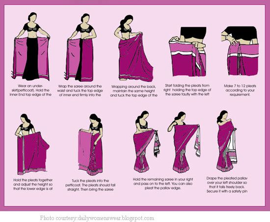 How to wear Indian dress ~ Saree