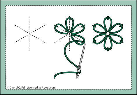 DICA--Embroidery Stitches