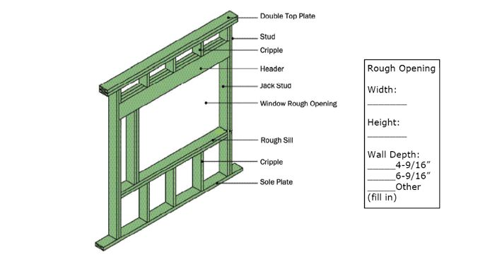 69 best images about terminology architecture building for Compare new construction windows