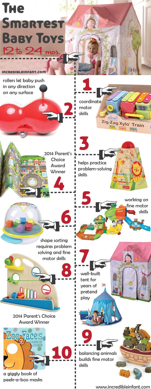 Toys For Boys Age 24 : Ideas about baby toys on pinterest teething