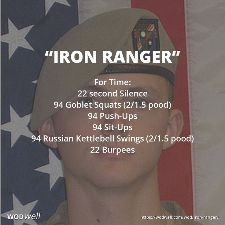 """""""Iron Ranger"""" WOD - For Time: 22 second Silence; 94 Goblet Squats (2/1.5 pood); 94 Push-Ups; 94 Sit-Ups; 94 Russian Kettlebell Swings (2/1.5 pood); 22 Burpees"""