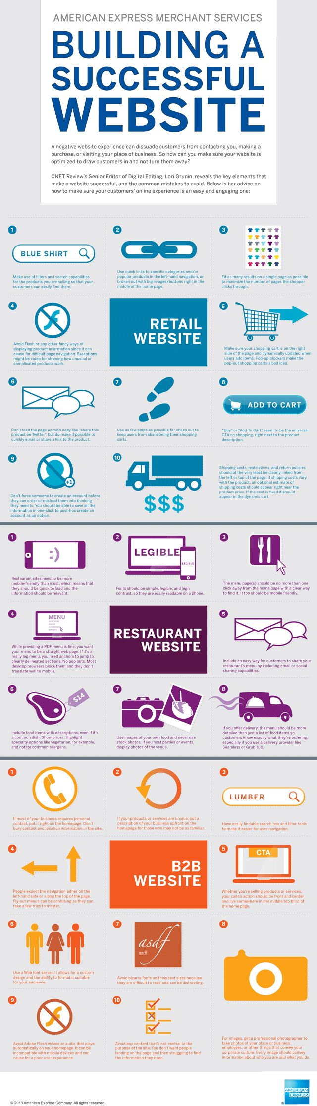 26 Tips for a More Successful Business Website #Infographic