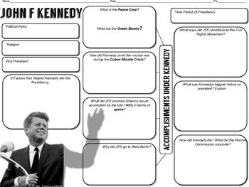 John F Kennedy Graphic Organizer with answer key. I recently updates this handout but also included the previous version. So there are really 2 graphic organizers.Key Words:JFK, Civil Rights, Berlin Wall, LBJ, Cuban Missile Crisis, Warren Commission, Assassination