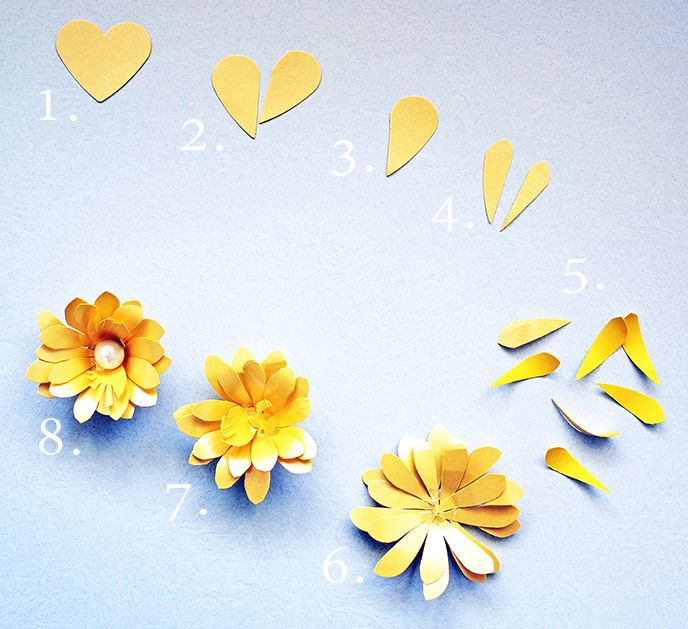44 best DIY Flower Print outs instructiontemplates images on
