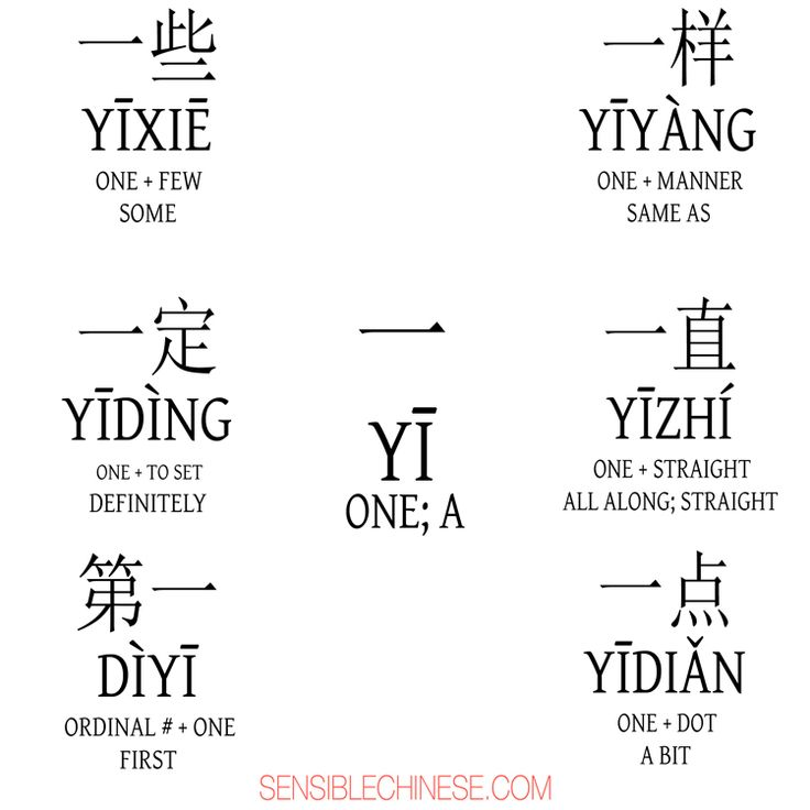 chinese english writing Short tutorial teaches you how to read and write chinese characters in both  simplified and traditional styles  english: love, beauty, courage, dragon, fire.