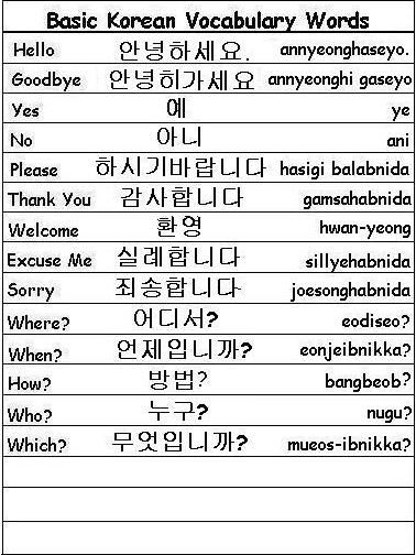 Basic Korean Vocabulary Words -Learn Korean