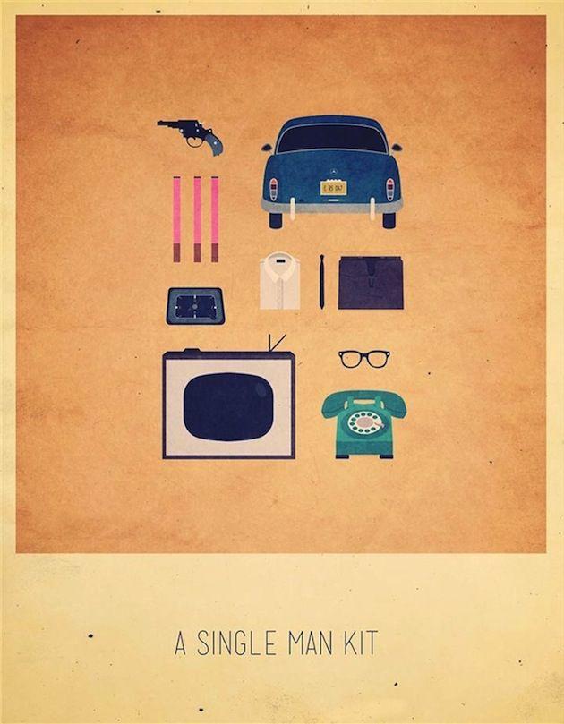 Kit de películas.